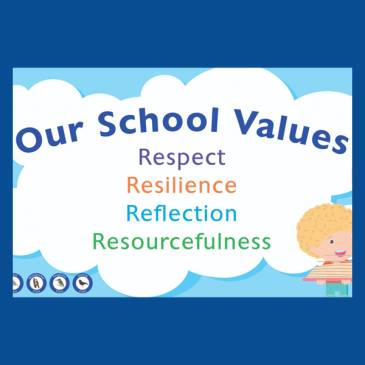 Our Value this Term is Respect